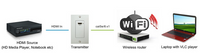 HDMI Wallplate Extender over IP with POE - You Design It