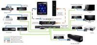 Just Add Power VBS-HDMI-439A 2G HD over IP Rackmount Transmitter - Discontinued
