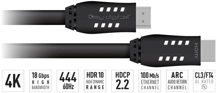 Key Digital KD-PRO20 Commercial-Grade HDMI Cable