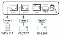 Kramer VS-21TS 2x1 Selector for Ethernet and HDBaseT Signals with PoE