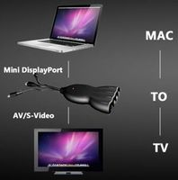 Mini-Displayport & Thunderbolt to Composite & S-Video Adapter