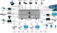 Build Your Own 4K Modular HDMI Matrix Router, Splitter or Switch