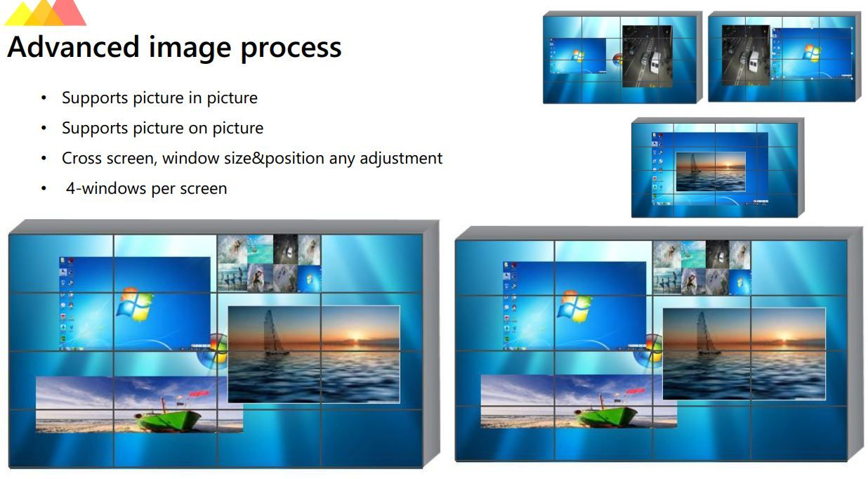 Modular Video Wall Processors Up To 120-TVs
