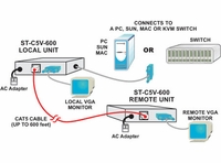 NTI ST-C5VA-600 VGA Video/Audio Extender via CAT5: Extend to 600 feet