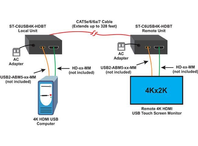 NTI ST-C6USB4K-HDBT 4K HDMI Extender over HDBase-T with USB and RS232