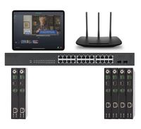 POE 2x4 HDMI Over IP Matrix Switcher w/Real Time iPad Video Preview