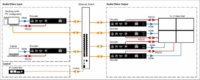 POE 4x8 HDMI Over IP Matrix Switcher w/Real Time iPad Video Preview
