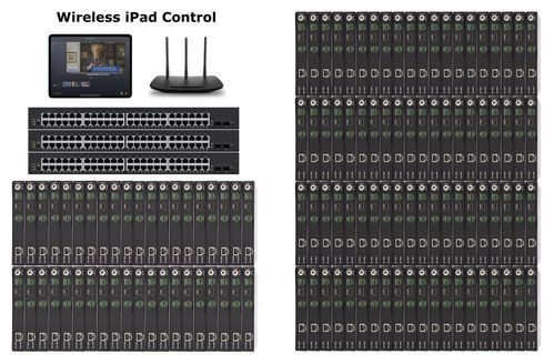 Up To 80-TVs Using POE HDMI Over IP Matrix Switchers w/Video Preview