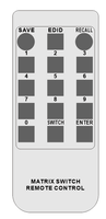 WolfPack™ IR Remote Control for WolfPack Matrix Switchers