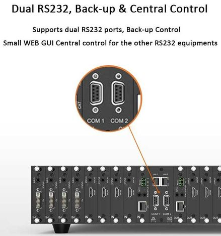 Dual RS232 Control for WolfPack Modular Matrix Systems with 2-RS232 Ports