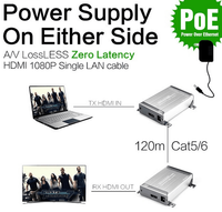 Rugged HDMI Over CAT5 Extender