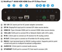 SDVoE 4K60 1x11 HDMI Splitter over LAN