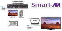 SmartAVI SAVI-D300-S WiFi-Enabled 4K Web Stream Decoder