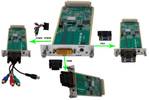 Universal Video Output Card