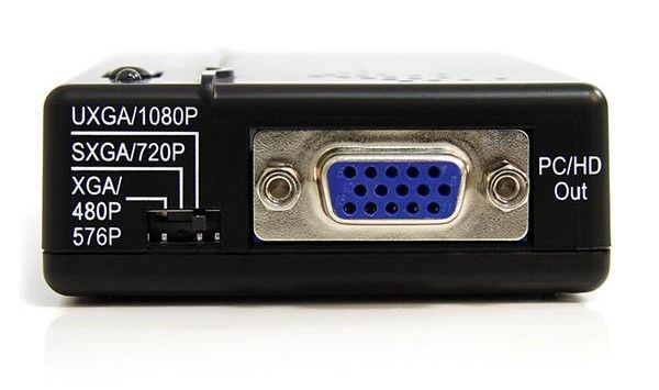 WolfPack Composite and S-Video to VGA Video Scan Converter