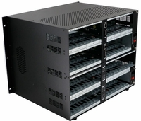 Trade In Value For WolfPack Empty 36x36 Modular Matrix Chassis