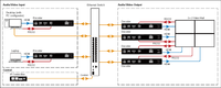 WolfPack POE HDMI Transmitter Over IP with Video Wall