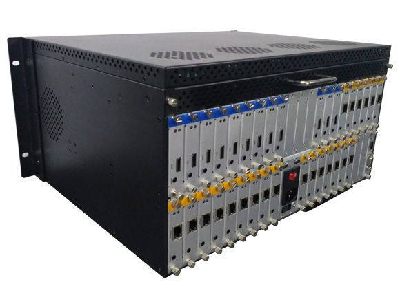 You Build a WolfPack Seamless HDMI Matrix Switcher with Video Wall Processor
