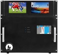 WolfPackPro 4K 18x32 HDMI Matrix Switcher w/Dual Monitors