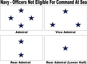 U.S. Navy Admiral Flags (Restricted)