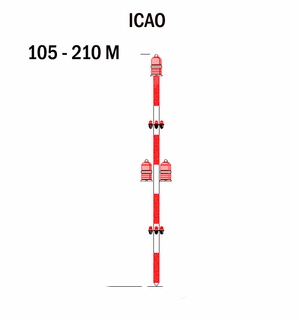 Honeywell / H&P Hughey Phillips Obstruction Lighting - ICAO - FG2009B Red Strobe Lighting Kit - 105m-210m - FAA Type - A2/3 - 2IV39H00V210