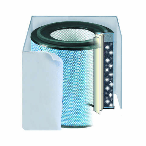 Allergy Machine Jr Filter FR205