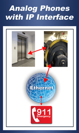 Analog Elevator Phones with Remote IP Interface