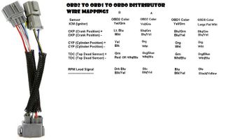 Remarkable Obd0 To Obd1 Distributor Wiring Diagram Also Obd1 Distributor Wiring Wiring Cloud Pendufoxcilixyz