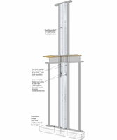 Simpson Strong-Tie S/SSW18X8X-STK S/SSw Panel For 2 Story Stacked