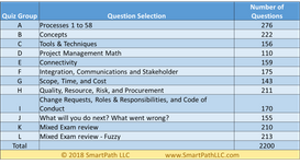 "About the <span style=""color:#E864C7"">PMP® Online Quiz </span>Subscription </span>"