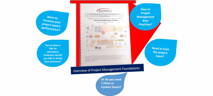 Overview of the Foundations of <br>Project Management<br>100%  Live Online, <br>Guaranteed to Run