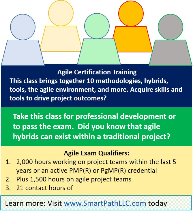 Pmi Agile Certification Training With Exam Prep Plus Package