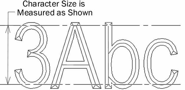 Measuring Chracter Size of a Steel Stamp