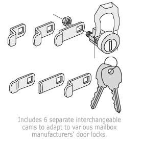 Commercial 1195 Universal Lock for Most CBU/NDCBU Pedestal Style Mailboxes with (3) Keys