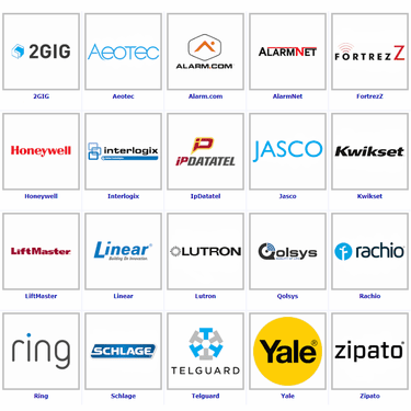 Home Automation Brands
