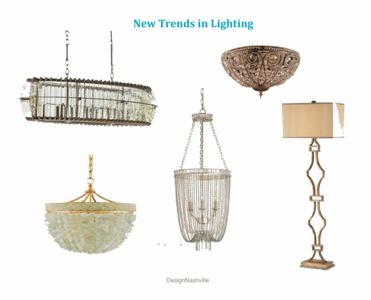 New Trends in Residential Lighting