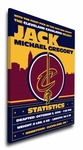 Cleveland Cavaliers Personalized Canvas Birth Announcement - Baby Gift