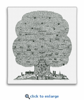 History Tree of 1980's Music Small Canvas Print