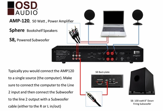 2.1 Home Theater System OSD-Bundle-3