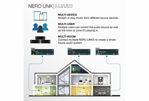 App Controlled Compact WiFi Amplifier, XMP60 Class D 60W Amp w/ Nero Link Hi-Fi Streaming Receiver Spotify, iHeartRadio