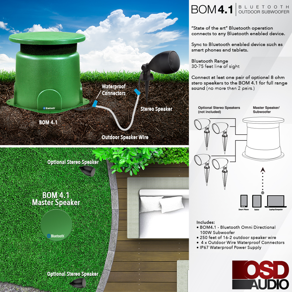 Bom41 Active Outdoor Omni Subwoofer 100w Power W 4x Powered 60w As Well Speaker Wire Wall Plate On 4 Wiring In Satellite Output Bluetooth Source Ip67 Waterproof Supply