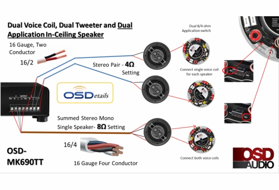 Ceiling Speaker Dual Voice Coil Trimless, Thin Bezel, OSD Audio MK690TT