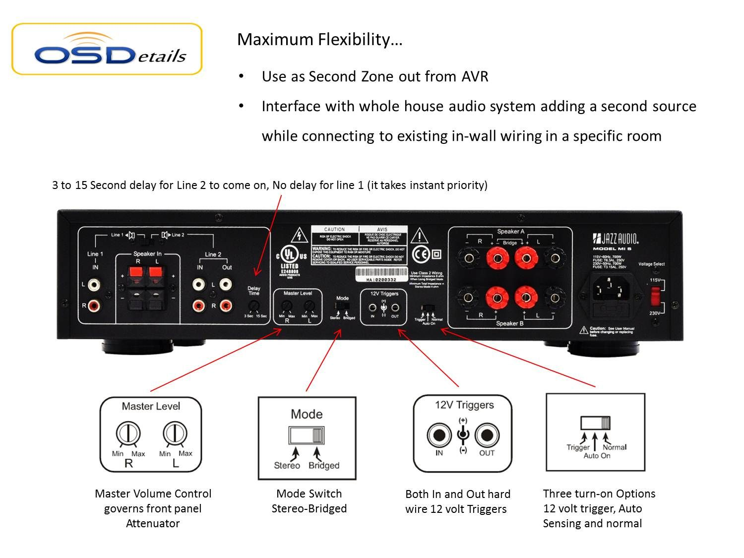 Home Audio Amplifier|High Current Stereo Multi Zone 2