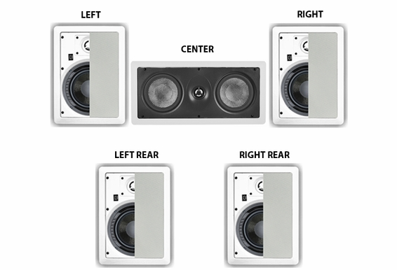 Home Theater In-Wall Speaker Bundle Audiophile Series 5.1