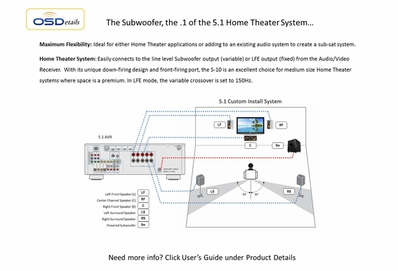 Home Theater Subwoofer OSD S12 High Powered