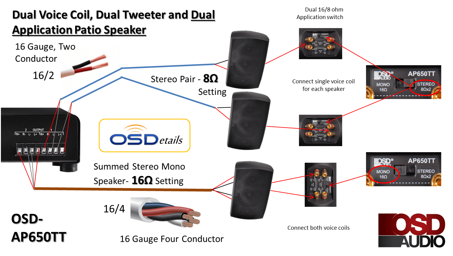 Osd Audio Ap650tt 65 Inch Stereo Patio Speaker How To Wire Dual Voice Coil Sub Tweeter Indoor Outdoor Switchable