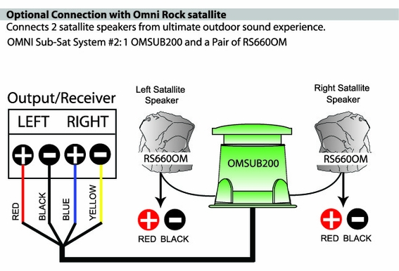 Outdoor Speaker Rock Omni OSD Audio RS660OM