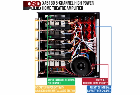 XA5180 5-Channel High Power Home Theater Amplifier Balance XLR Input 5x 200W Class H Power