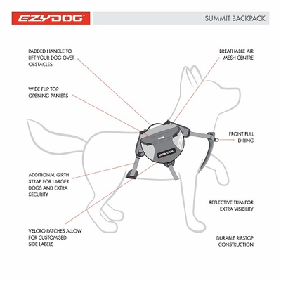 EzyDog Summit Pack 2018