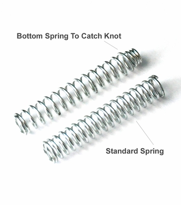 WalkyDog Replacement Springs